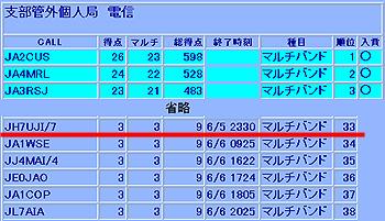 100817ishikari_3