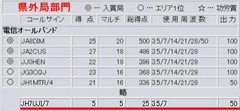 100823miyazaki