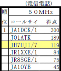 101103tochigi