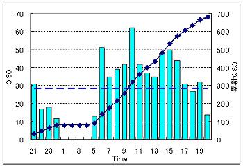 111010acag_graph