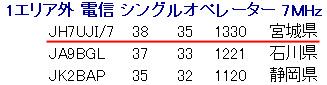 120207ja1_result