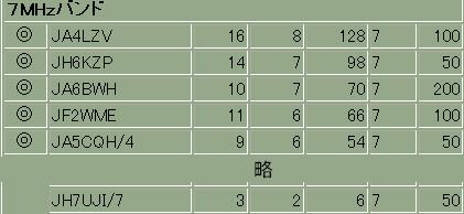 120801miyazaki_2