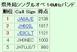 130627_was20m
